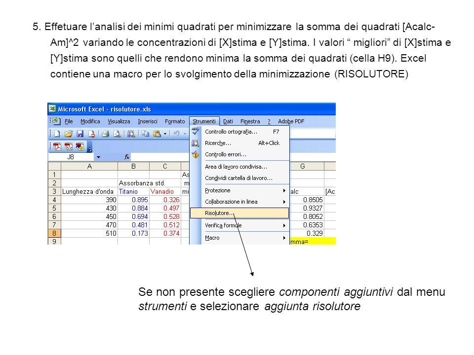 5. Effetuare l'analisi dei minimi quadrati per minimizzare la somma dei quadrati [Acalc-Am]^2 variando le concentrazioni di [X]stima e [Y]stima. I valori migliori di [X]stima e [Y]stima sono quelli che rendono minima la somma dei quadrati (cella H9). Excel contiene una macro per lo svolgimento della minimizzazione (RISOLUTORE)